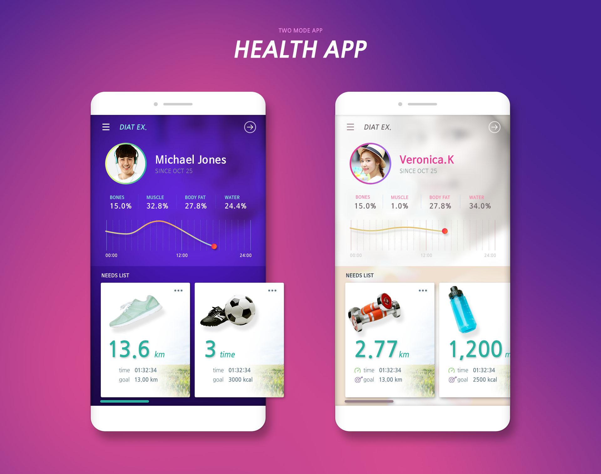 健康应用APP health app