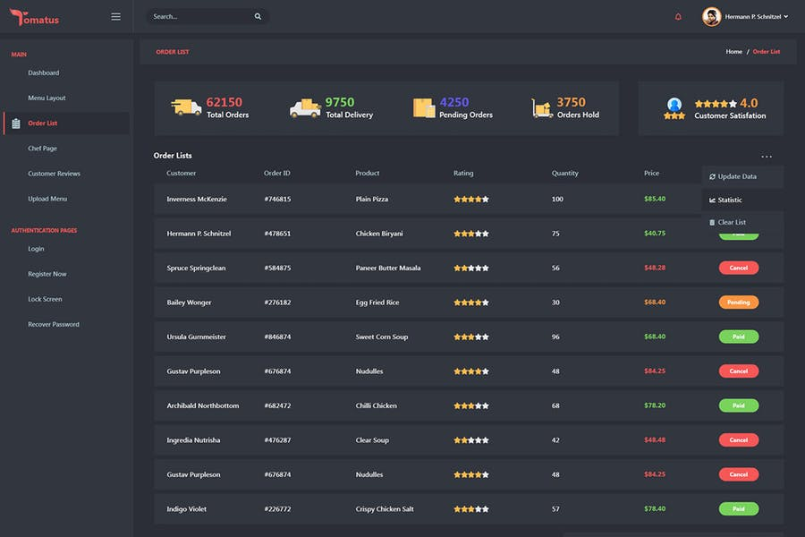 餐饮行业公司WEB端后台系统数据统计界面 Tomatus - Restaurant Admin Dashboard UI Kit