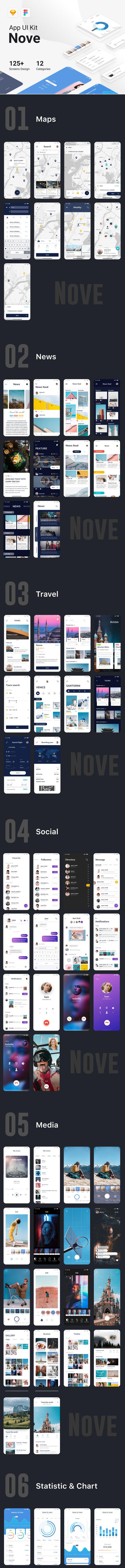 旅行出行地图类社交电商购物 APP UI KIT 模板下载Nove Mobile UI Kit