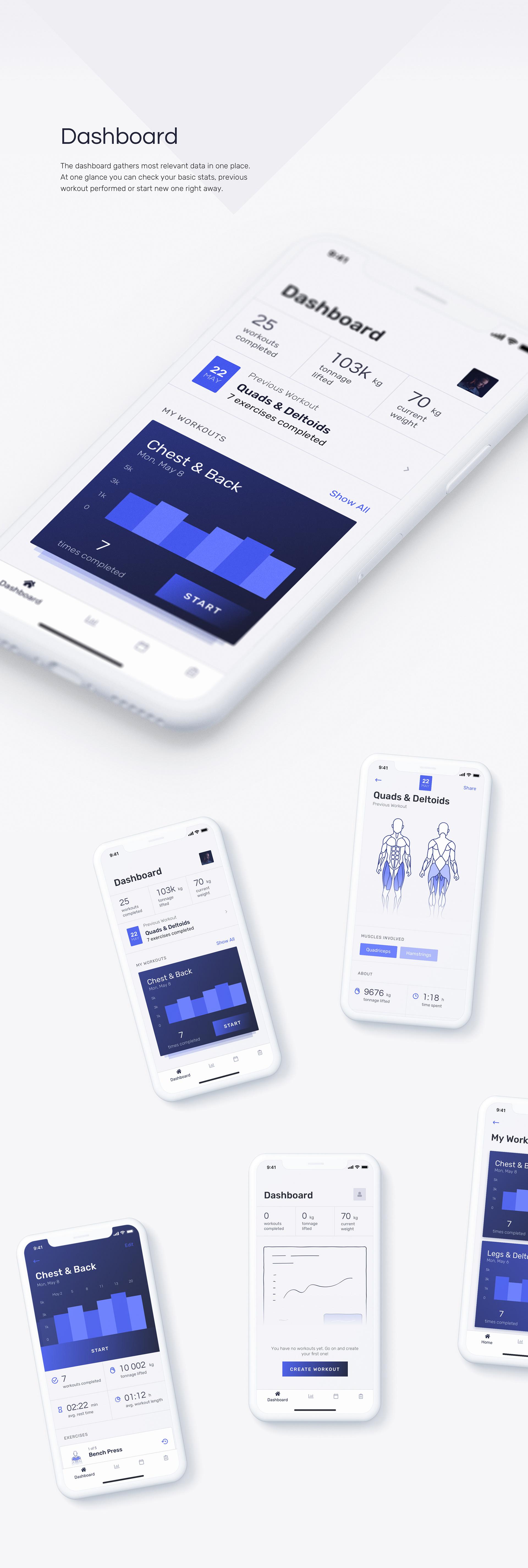 医疗健康人体可视化数据类型APP UI KIT 下载 Kenko UI Kit 1011