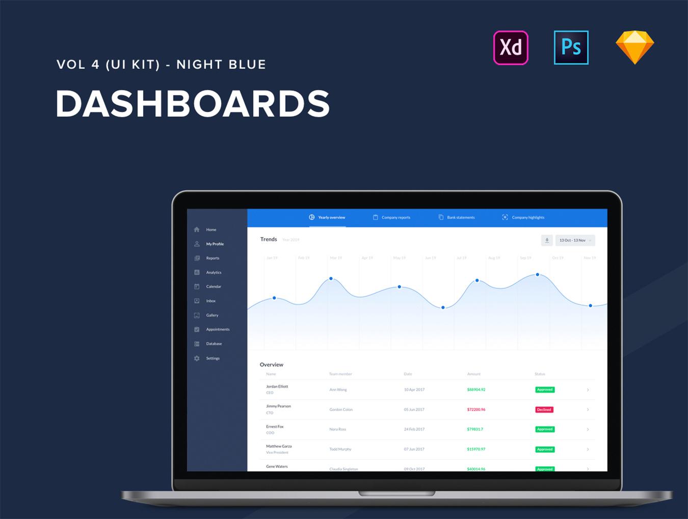 WEB端后台系统数据分析界面UI  The Admin Web Dashboard UI Kit