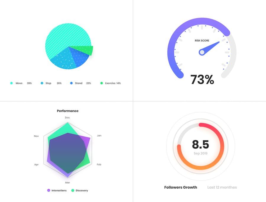 精品WEB端后台系统数据图表UI界面UI KIT包 Diagrams  Infographics