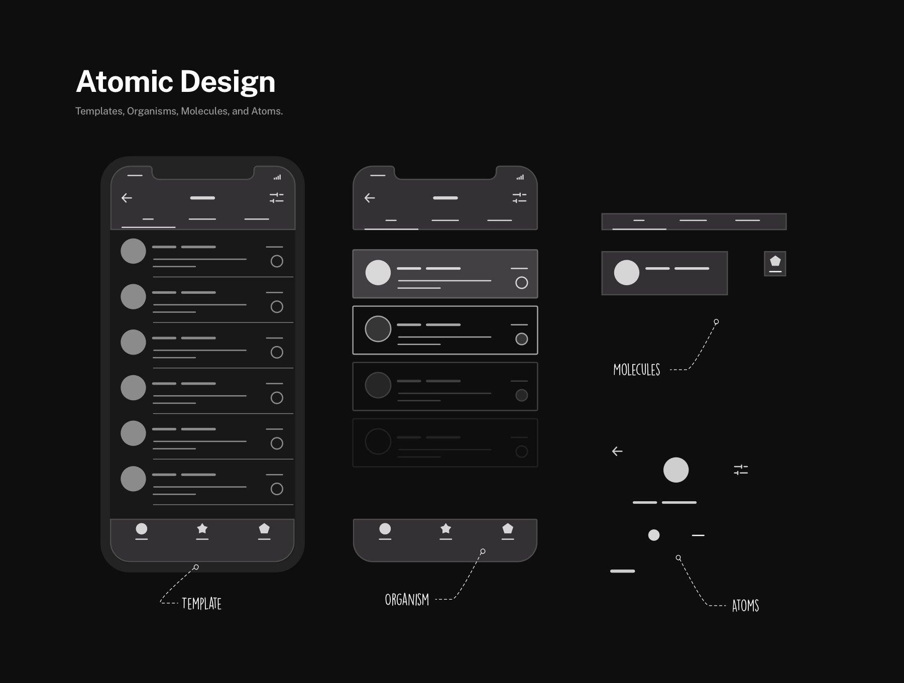 精致音乐APP界面设计IOS12暗黑模式ui界面