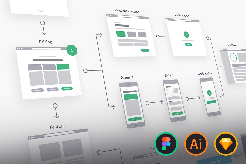 线框产品交互原型图低保真UI界面  UX Flowchart Cards