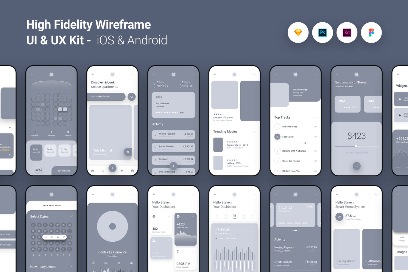 高品质的高保真线框UI UX套件iOS Android应用程序(兼容Sketch,Photoshop,Adobe Xd和Figma)High Fidelity Wireframe UI UX Kit by PanoplyStore