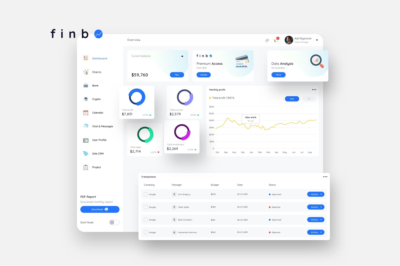浅色金融大数据仪表盘后台ui模板下载[Sketch] finbO Finance Dashboard Ui Light