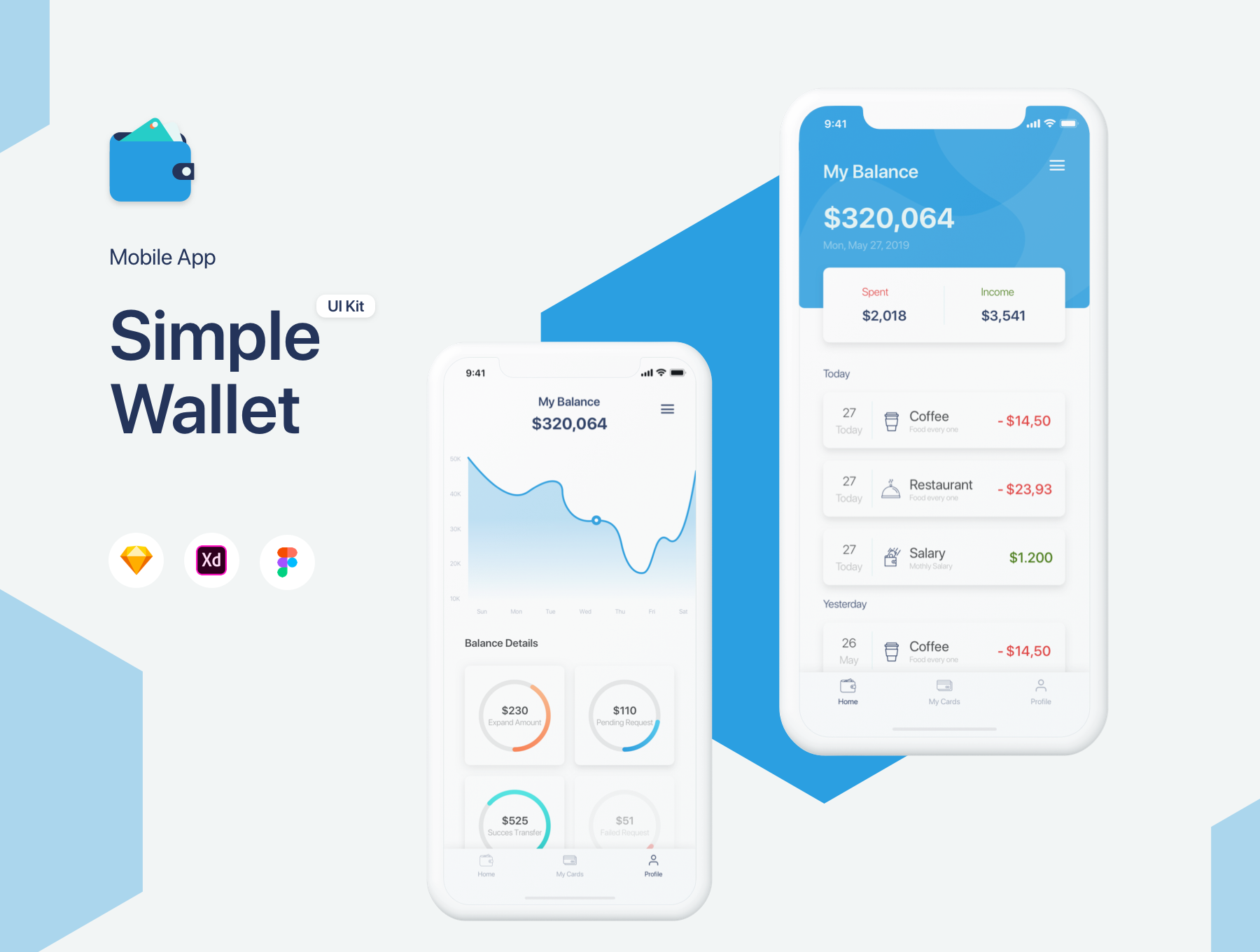 钱包理财工具界面套装下载 iOS Ui app设计[Sketch] Simple Wallet App UI UX Kit  APP UI UX