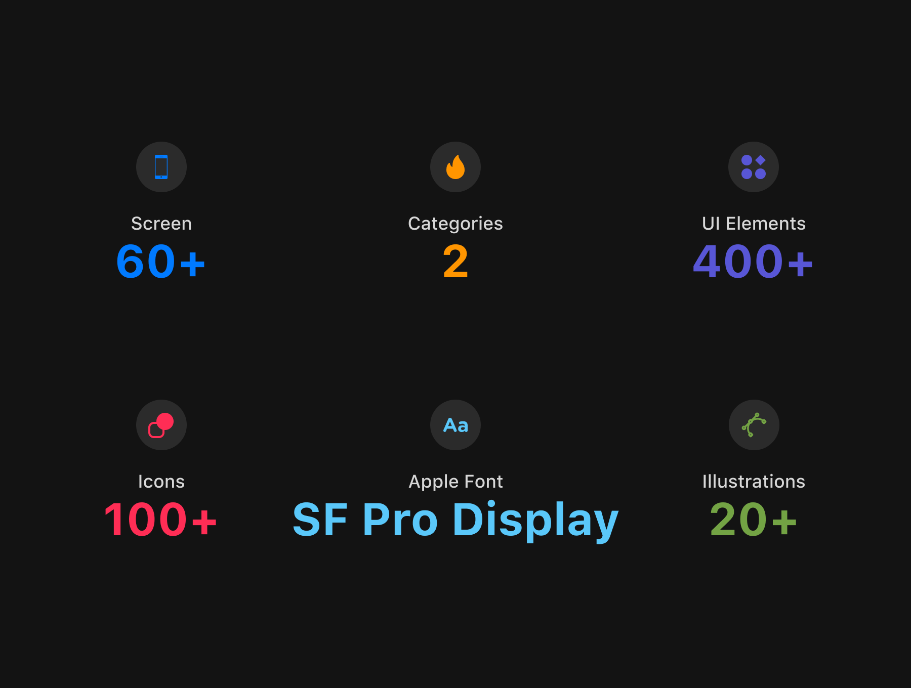 智能居家app设计物联网APP UI KIT套装下载[Sketch] Deep - Smart Home iOS 13 Design Kit