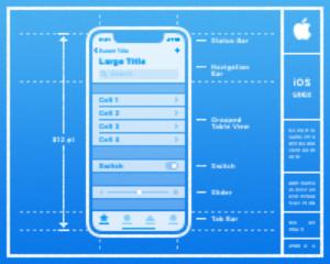 Apple iOS 13 Ui Kits Sketch UI系统组件库套装下载 [Sketch]