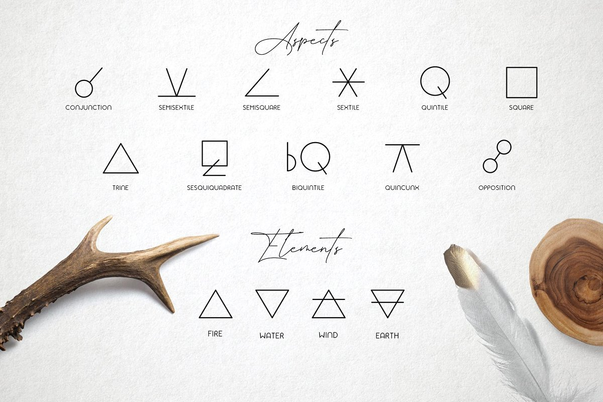 十二生肖黄道十二宫和十二星座图标插画设计素材Zodiac Signs and Constellation - 4298651