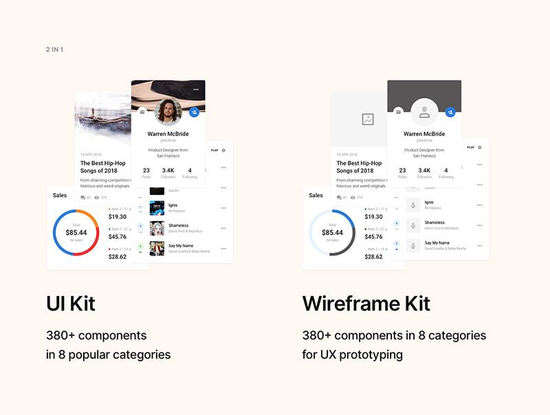 基于设计系统的Web UI / UX套件designshidai_ui26
