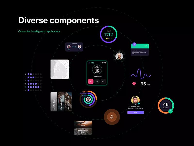 多功能的智能手表Apple Watch UI套件designshidai_ui75