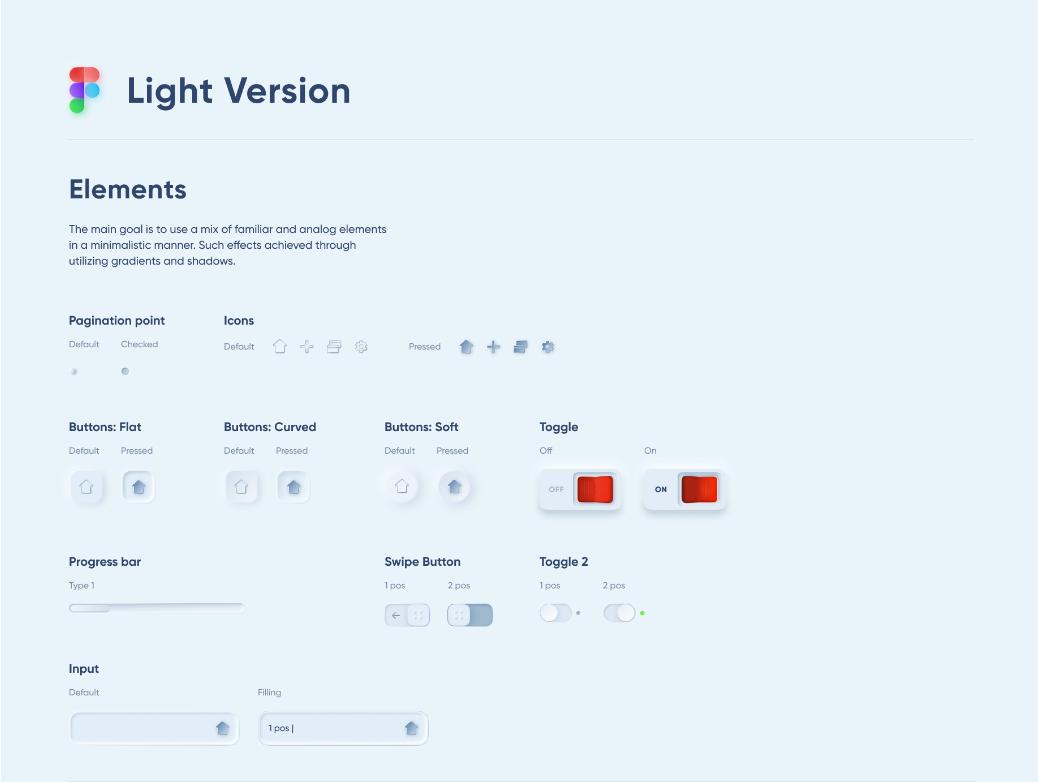 数据元素UI版本素材designshidai_ui282